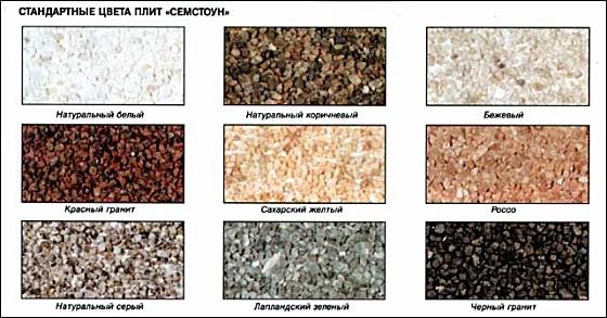 Производство набивочной стружки и фиброцементных плит