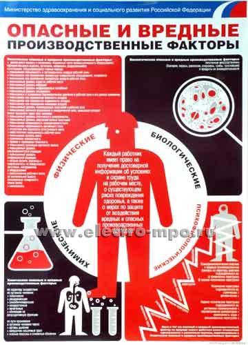 Производственная санитария