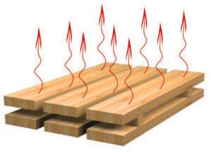 Режимы сушки древесины. Категории режимов